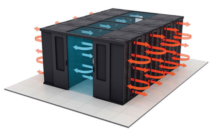 CRAC Unit and computer room air conditioner